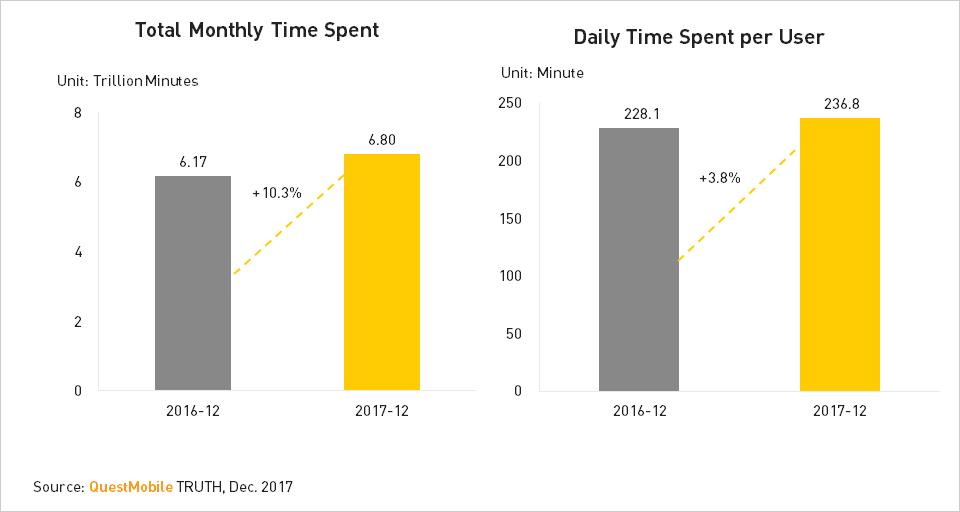 QuestMobile - QuestMobile: 2017 China Mobile Internet Report